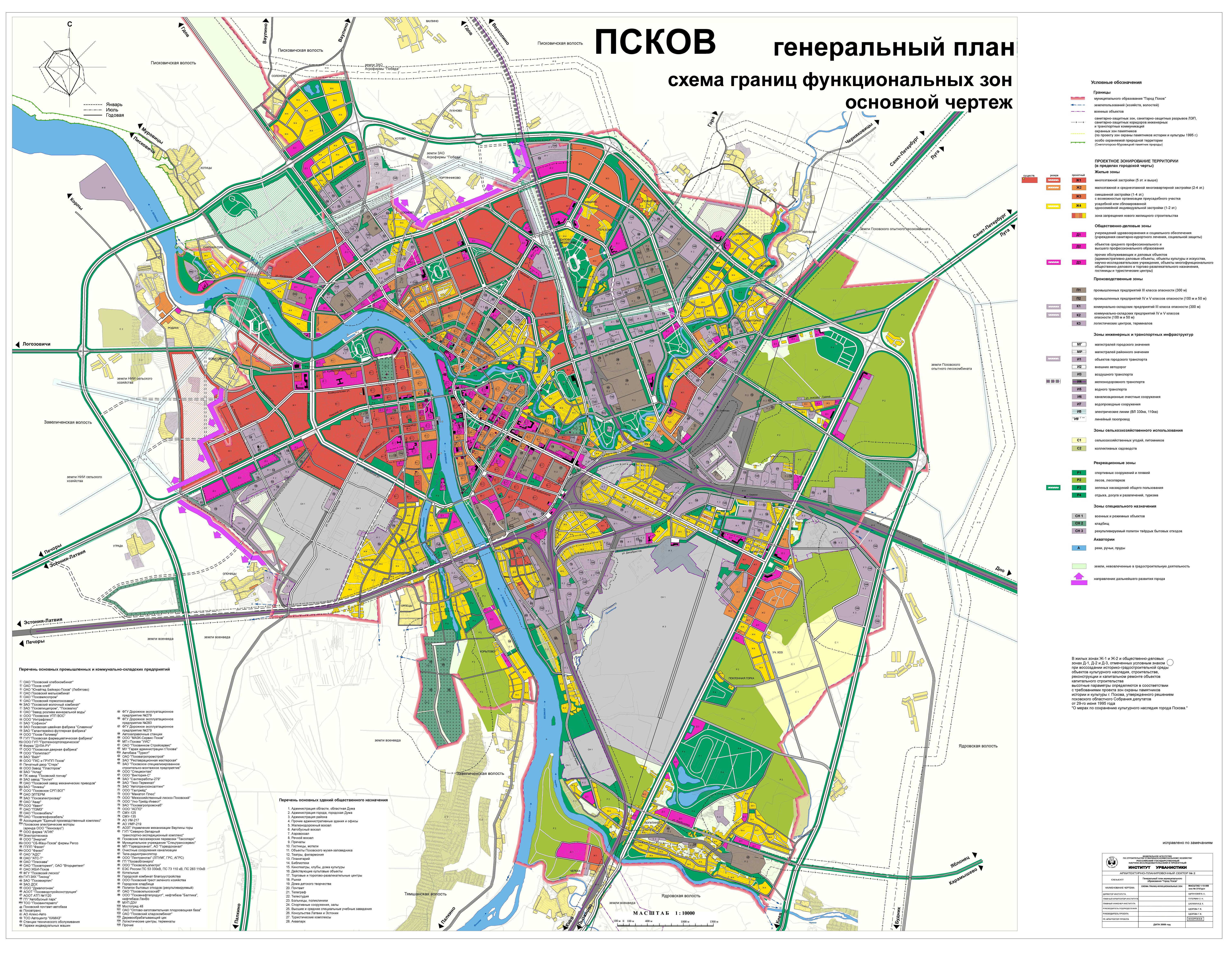 Генеральный план муниципального образования